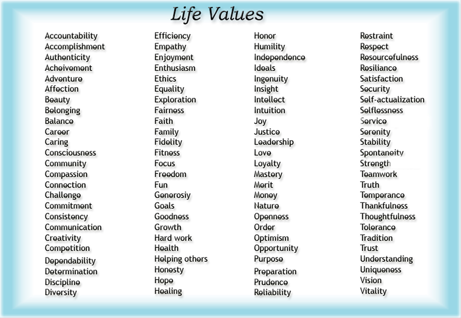 how to find my values