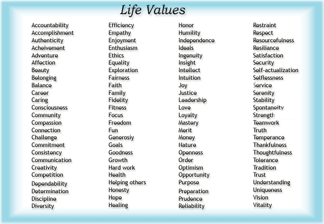 Values | Personal Mastery