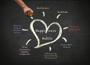 Habits-Heart-V2-1024x737